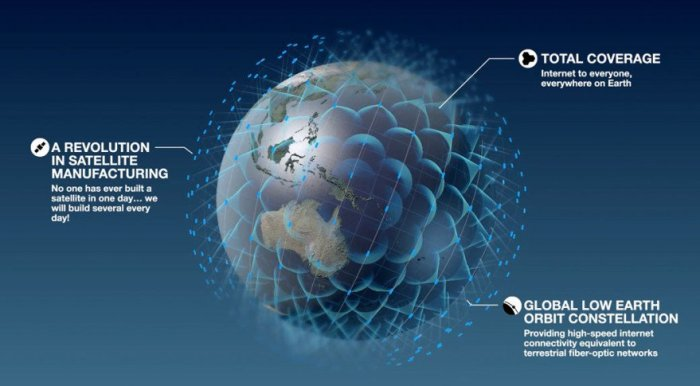 Airbus-OneWeb-900-satellites (1)